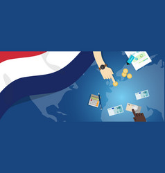Netherlands dutch economy fiscal money trade vector