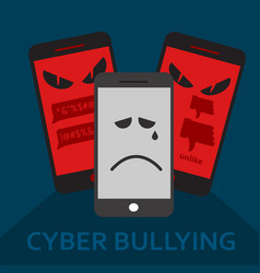 Cyber bullying phone victim background graphic vector