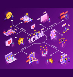 crm system isometric flowchart vector image