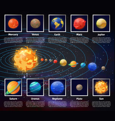 cosmic and solar system universe infographic vector image vector image