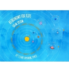 Solar System with the correct vector