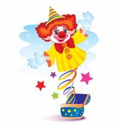 The clown-surprise vector