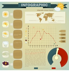 vintage infographics set - weather icons and eleme vector image