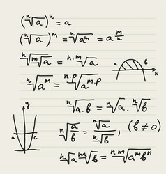 Background with mathematical formulas vector