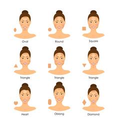 cartoon face type contouring tutorial icon set vector image