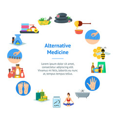 Cartoon alternative medicine banner card circle vector