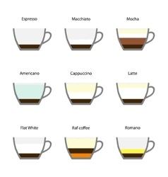 Coffee menu icon set vector