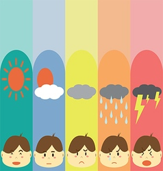 Moods Cute Pastel Boy Flat Cartoon vector image