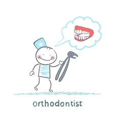 Orthodontist with a tool for thinking about vector