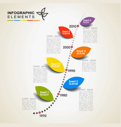Timeline infographics the conceptual vector