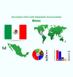 mexico all countries of the world infographics vector image