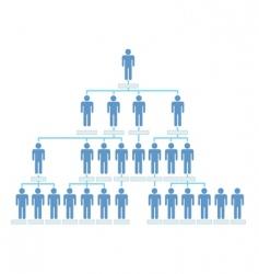 organizational chart vector image vector image