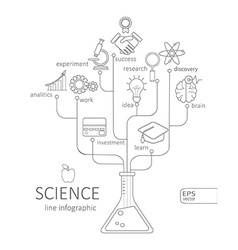 Abstract science icons as a tree vector