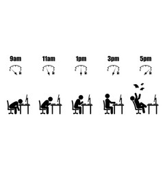 working hour evolution fuel vector image vector image
