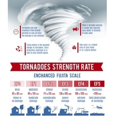 Tornado Infographics Set vector