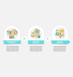 loan refinance types infographic template vector image