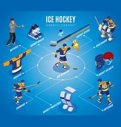 Ice hockey isometric flowchart vector