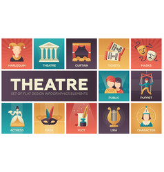 Theatre - set of flat design infographics elements vector