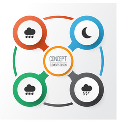 Climate icons set collection of wet douche moon vector