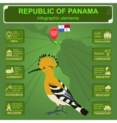 Panama infographics statistical data sights vector image vector image