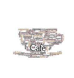 Coffee Theme Word Cloud vector