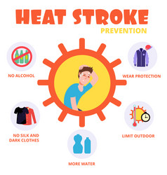 heat stroke prevention concept set icon vector image