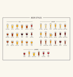 Beer styles guide colored icons horizontal vector