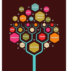 Social media marketing business tree vector