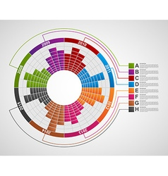 Business chart for infographic and reports vector image