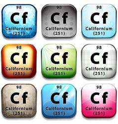 Californium vector