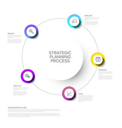 strategic planning process diagram concept vector image