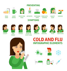 flu and common cold infographic elements vector image