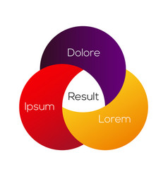 venn diagram infographic vector image
