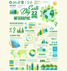 ecology protection infographic of earth day design vector image