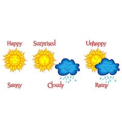 Weather cartoon strip vector