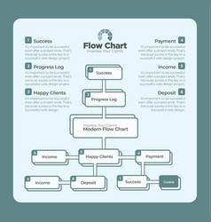 bold and modern flow chart template vector image