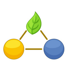 green leaves molecule icon cartoon style vector image