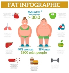 Exercise weight loss infographic obese women vector image vector image