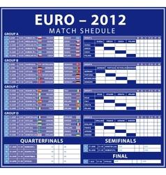 Euro matches vector
