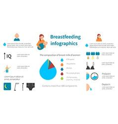 Breastfeeding vector