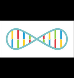 dna spiral in infinity symbol vector image vector image