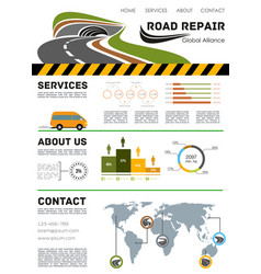 road construction service landing page vector image vector image