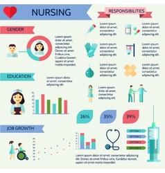 Nurse infographic set vector image