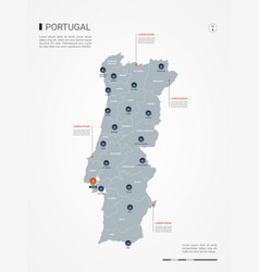 Portugal infographic map vector