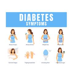 Cartoon diabetes symptoms infographics concept vector