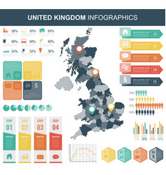 united kingdom with infographic elements vector image