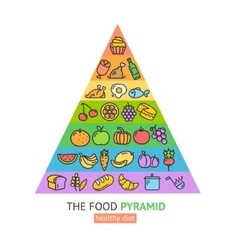 Healthy Foods Pyramid vector image