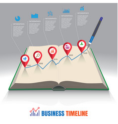 Creative business timeline infographic book vector