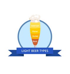 light beer types logo american and dunkel pilsner vector image