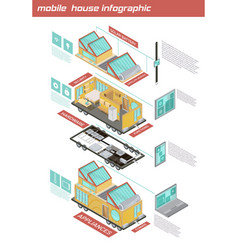 Mobile house isometric infographics vector
